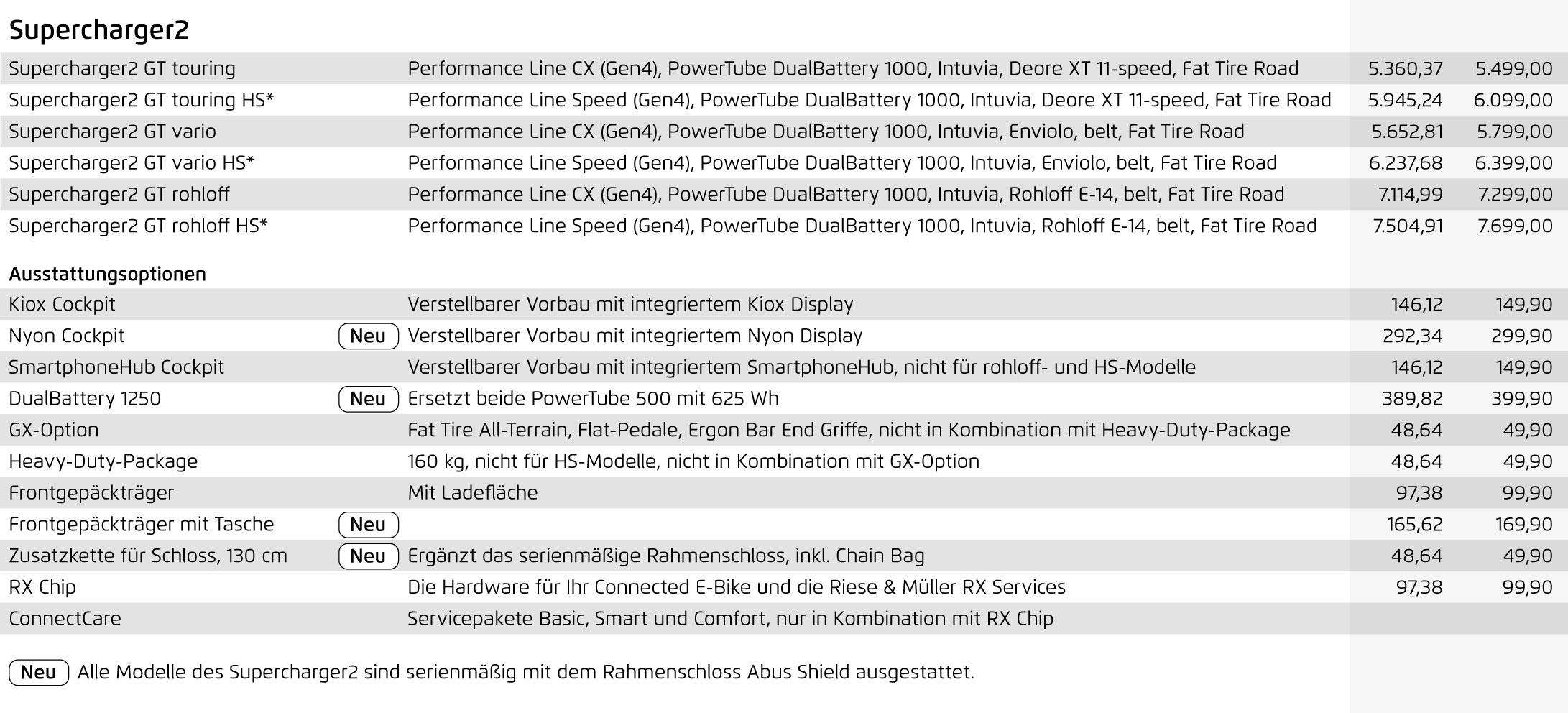 Supercharger2 Preisliste